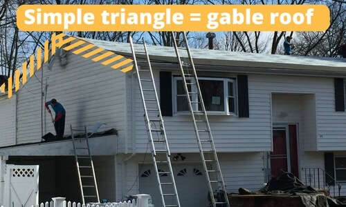 Gable Roofs are shaped like a triangle