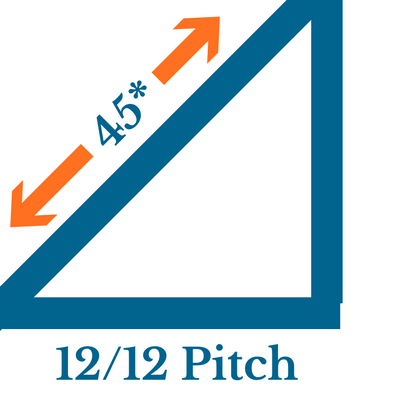 12/12 Roof Pitch