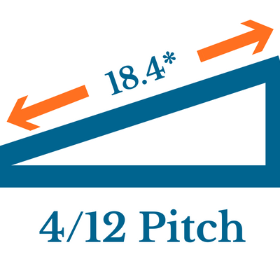 4/12 Roof Pitch Example