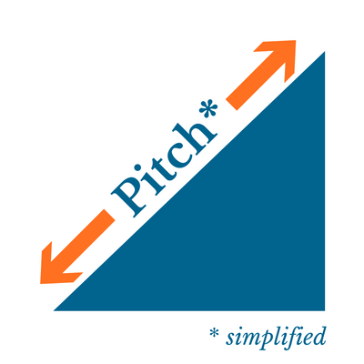 Roof Pitch, simplified diagram