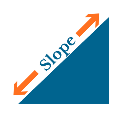 What is roof slope?